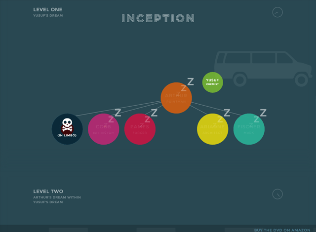 One-page website: Inception Explained