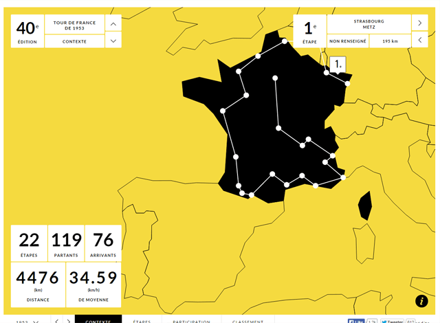 One-page website: Le Tour de France - 100 ans de Tour