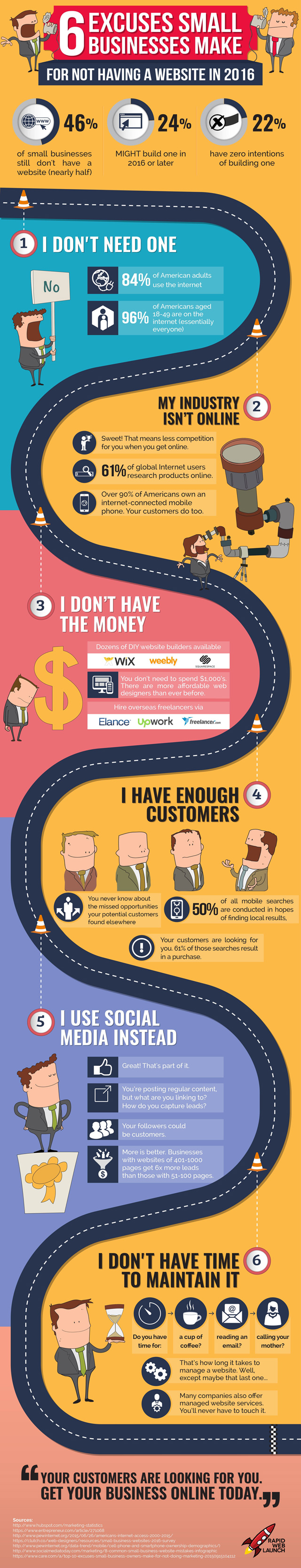 Infographic containing excuses why small businesses don't have a website in 2016.