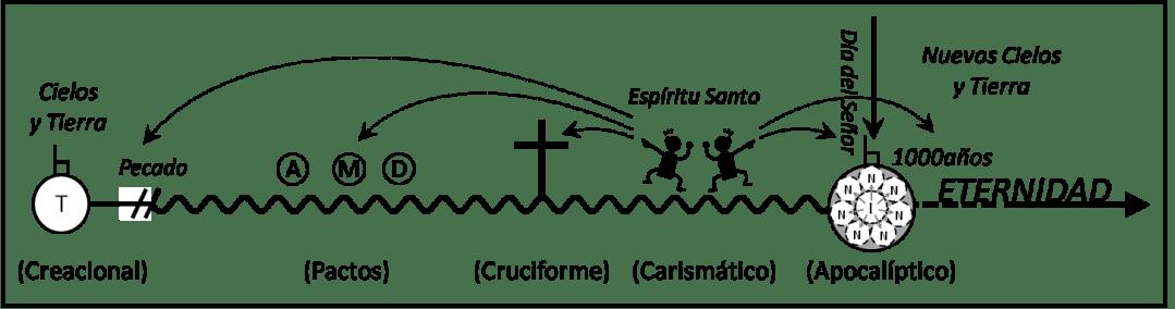 El testimonio apostólico