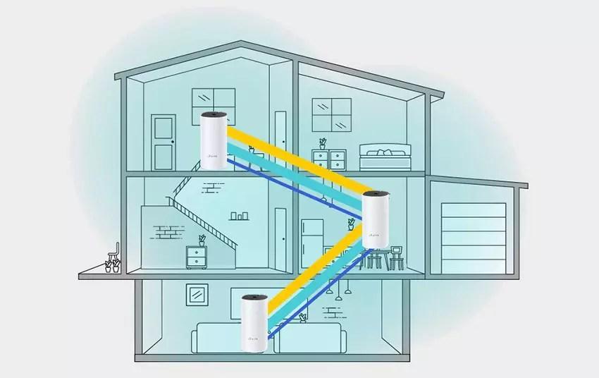 TP-Link Deco M4 WiFi Mesh Systems: un amplificador para residencias grandes