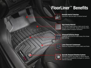 floorlinerbenefitswebgraphic_08161