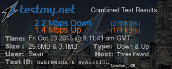 2.2Mbps down / 1.4Mbps up