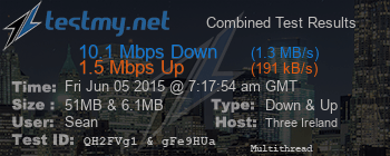 3G speed test in Bruckless, 8:17am 5th june 2015 - 10.1Mbps down, 1.5Mbps up
