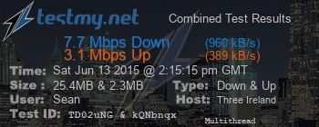 Test results: 7.7Mbps down, 3.1Mbps up