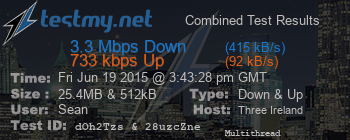 19th June 2015, 4:43pm - 3.3Mbps Down, 733Kbps Up