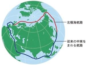 北極海航路(地球儀)