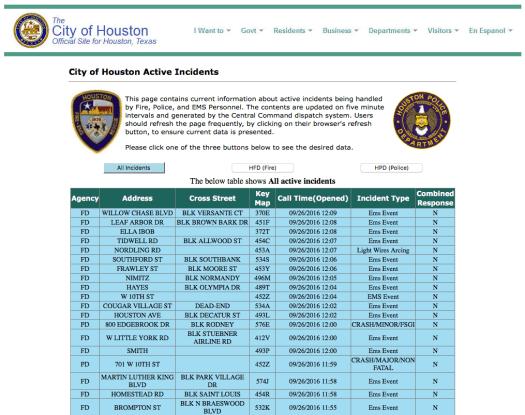Houston_Incidents=Crashes