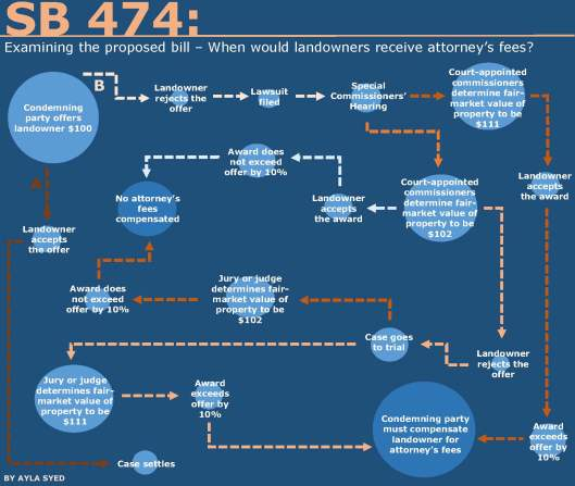SB 474 graphic2