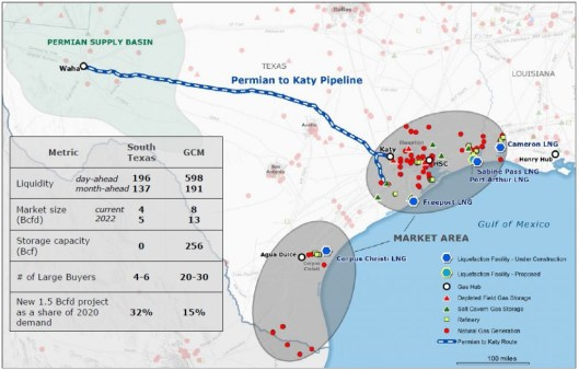 P2K Pipeline Map