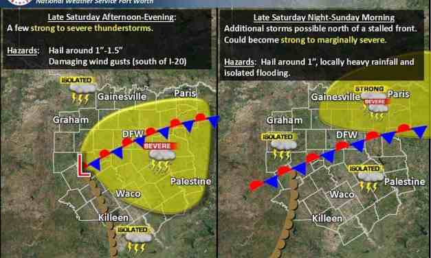 Evening Thoughts on Saturday's Severe Weather Risk in North Texas