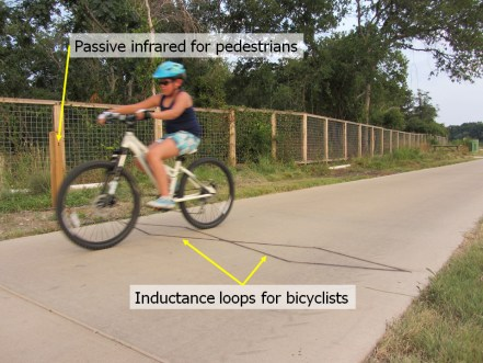 Making Bicyclists and Pedestrians COUNT