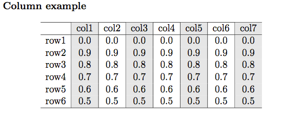 latex-table-color-column