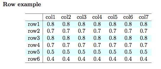 latex-table-color-row
