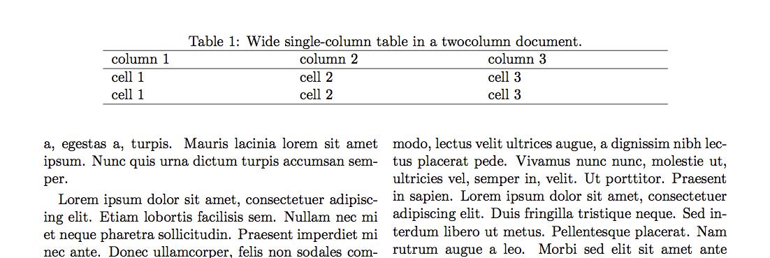 Wide figure/table in a twocolumn/multi-column document – texblog