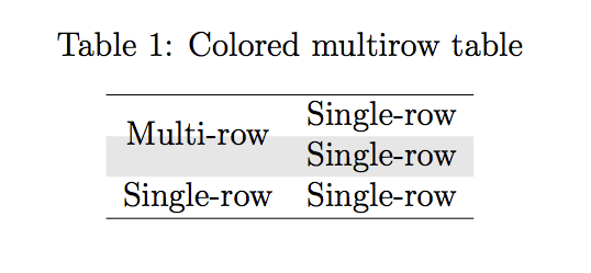 multirow-visible-text