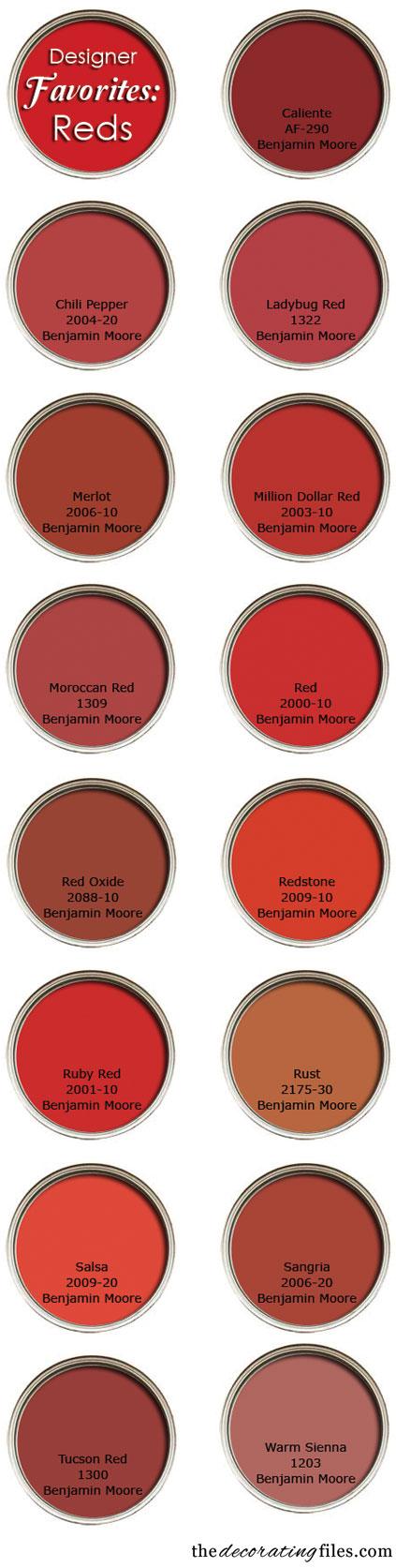Κόκκινα χρωμάτα βαφής τοίχου τα αγαπημένα των σχεδιαστών