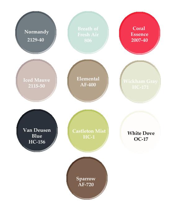 Τάσεις Χρωμάτων της Benjamin Moore για το 2014