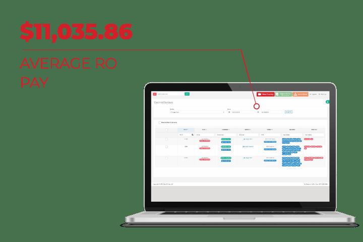 average RO pay desktop dashboard