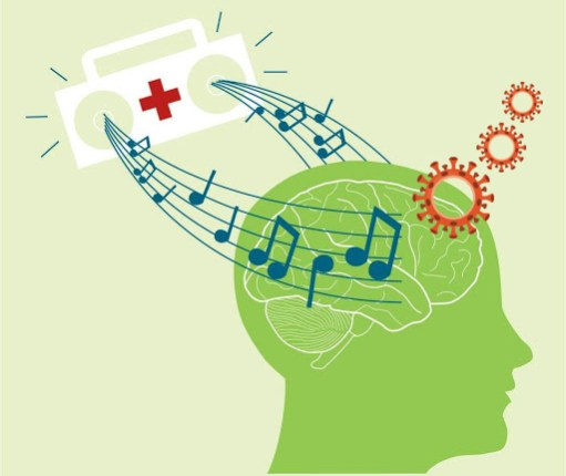 Mental Health Music Therapy
