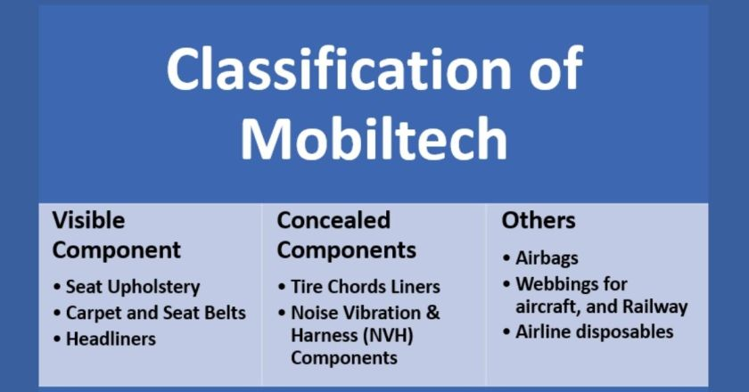 Classification of MobilTech