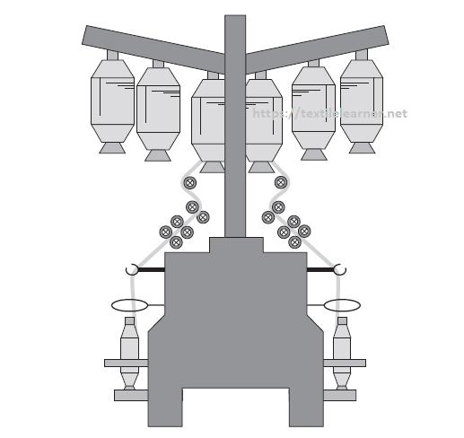 cross section of ring frame