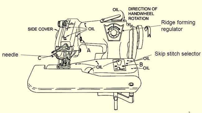 parts of bling stitch machine
