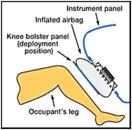 Lower Leg airbag