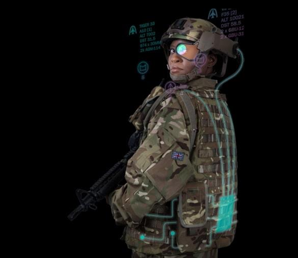 smart wear in defence