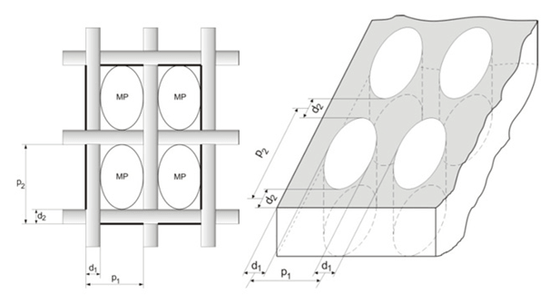 2D and 3D presentations of an ideal model of the porous structure of a woven fabric