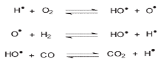 some free radical combustion reactions