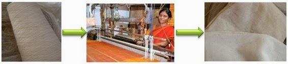 Spun yarn, weaving and Banana fabric