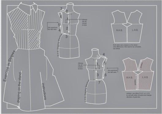 pattern draping
