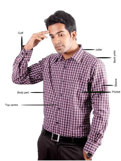 Anatomy of Dress Shirt
