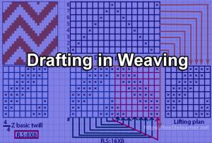 drafting in weaving
