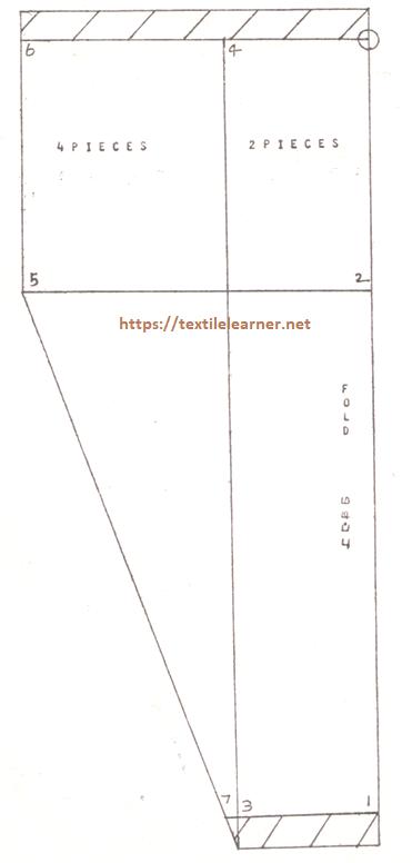 salwar drafting