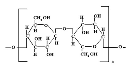 Chemical structure of cellulose