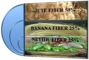 Development of Natural Fibers