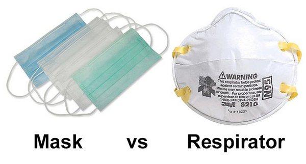 surgical mask vs Respirator
