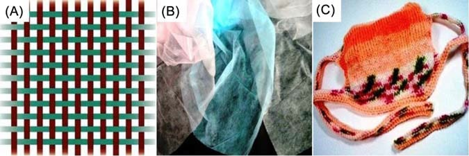 Surgical masks (A) woven, (B) nonwoven, and (C) knitted