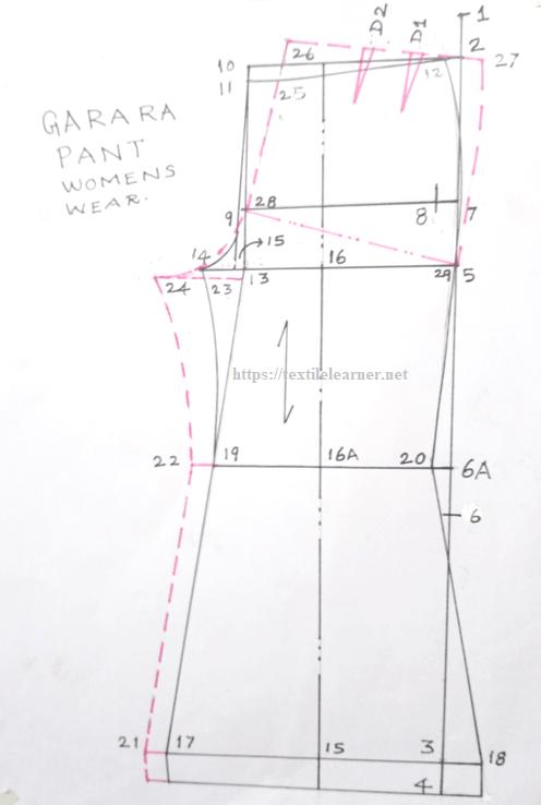 Drafting of gharara dress