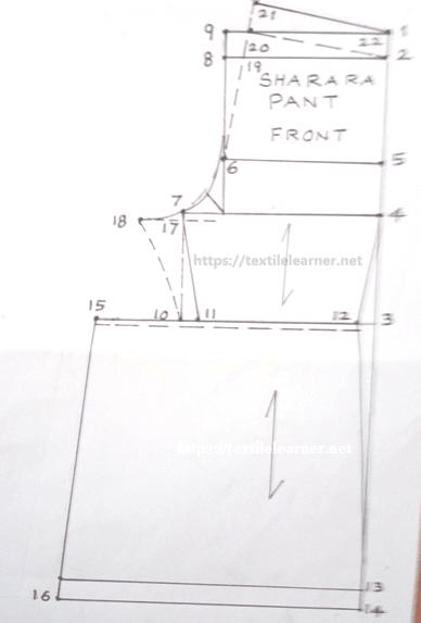 drafting of sharara suit