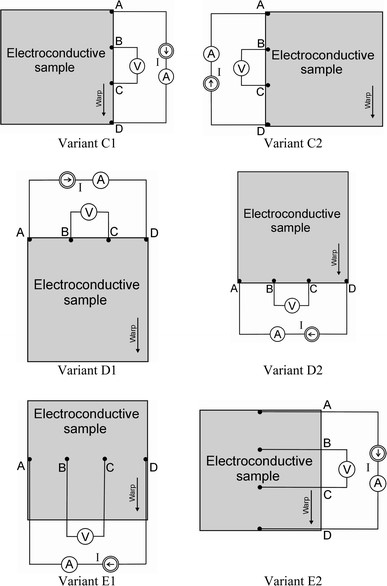 Coaxial arrangement of electrodes on the surface of the electro conductive sample