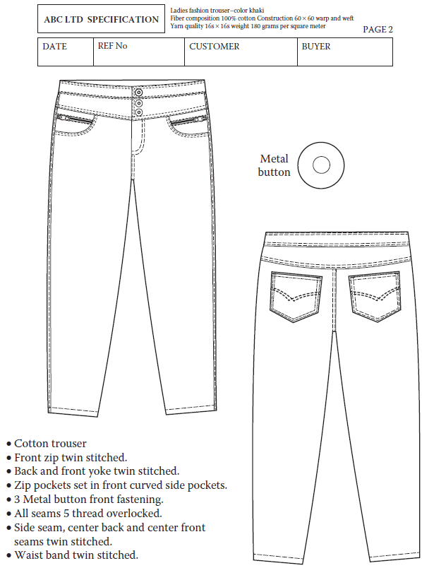 Overall look of the trouser