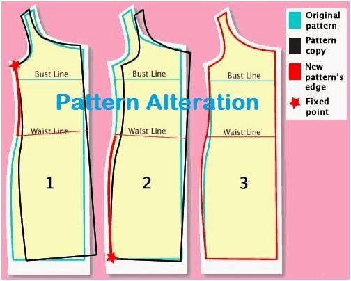 Pattern Alteration