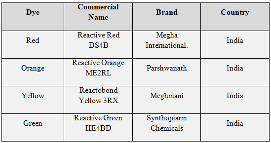 Specification of the Dyes used