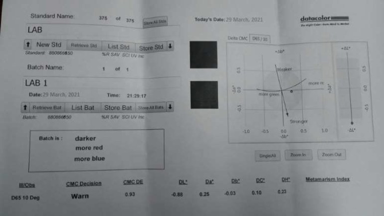 Spectrophometer Test Reports