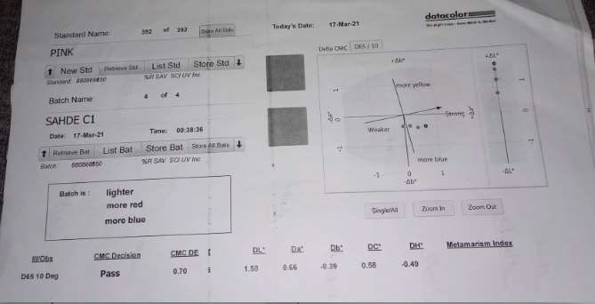 Spectrophometer Test Reports2