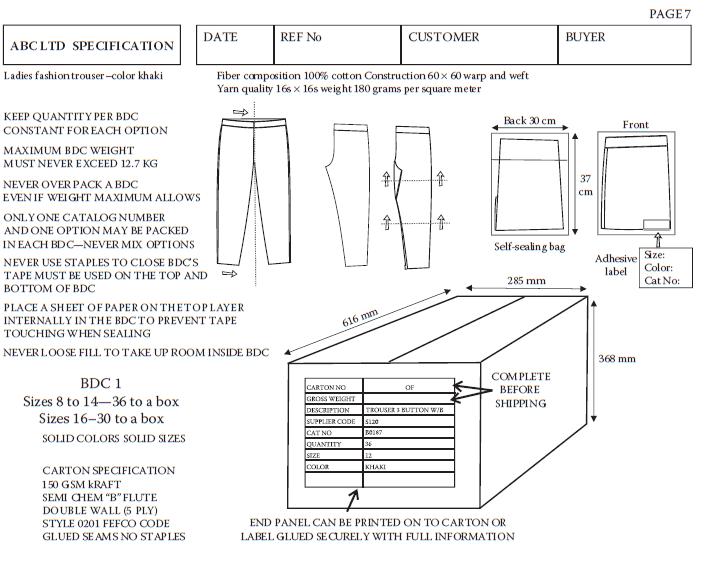 Trouser packaging