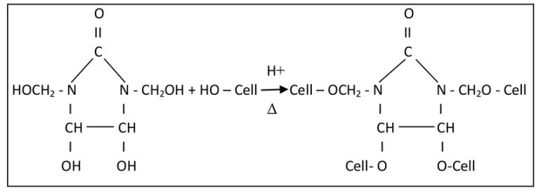 Crosslinking of cellulose with DMDHEU